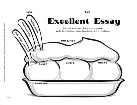Writing essay online pharmacy